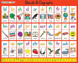 simple resume exles images of digraph consonants childcraft literacy charts blends digraphs class chart