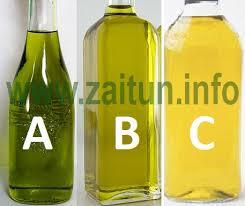 Minyak Zaitun Konsumsi warna aroma dan cita rasa minyak zaitun zaitun info