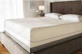 Bed Frames For Tempurpedic Beds Best Mattress Protector For Tempurpedic
