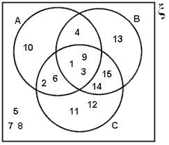 unit 1 section 4 set notation
