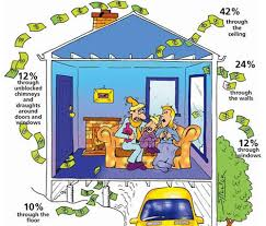 house energy efficiency how energy efficient is that home we re 30 more efficient than a