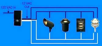 low voltage landscape lighting transformer low voltage transformers for landscape lighting low voltage