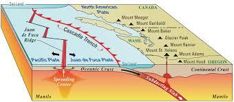 Oregon Volcano Map by Img946 Jpg
