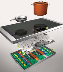 Thermador Induction Cooktops Thermador U0027s Smart Cooktop Nixes Burners So Home Cooks Can Use Up Every