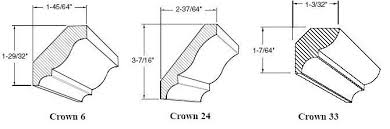 kitchen cabinet crown molding size kitchen cabinet crown molding