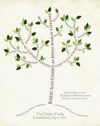 best 25 family tree ideas on family tree search