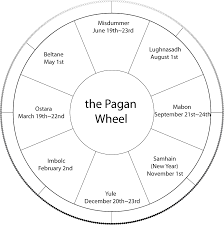 wheel pagan pagan witchcraft symbols magick and