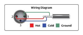 neutrik trs wiring diagram neutrik free wiring diagrams