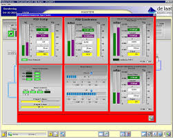 reliance scada at soly import