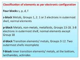std10 elements periodic table
