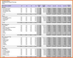 Paycheck To Paycheck Budget Spreadsheet by 7 Payroll Budget Template Securitas Paystub