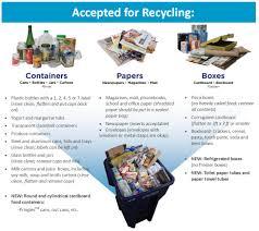 St Paul Zip Code Map by Recycling Information Saint Paul Minnesota