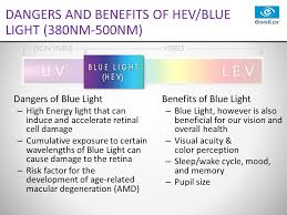 blue light and macular degeneration abo presentation ppt video online download