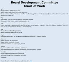 committee report template board meeting report template mickeles spreadsheet sle collection