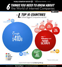 Top Design Firms In The World Internet Hall Of Famethings You Need To Know About The World Of