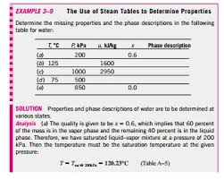 Water Properties Table Properties Of Pure Substances Property Tables Hydraulics And