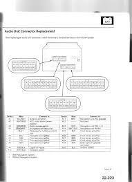 1998 integra radio wiring diagram wiring diagram and schematic