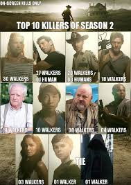 Walking Dead Memes Season 2 - the top killers for each season of the walking dead explained