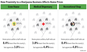 Map Of Colorado Dispensaries by Will Legal Marijuana Give Home Prices A New High Cambodia Property