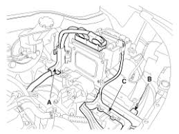 kia sorento engine and transmission assembly removal engine and