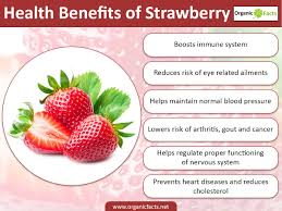 10 surprising benefits of strawberry organic facts