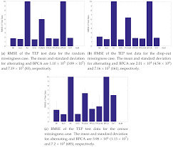 processes free full text principal component analysis of