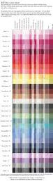 rit dye color chart it includes wool but the wool swatches are
