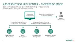 reset password kaspersky security center kaspersky endpoint security for business 2015