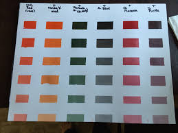 my first color chart u2014 draw mix paint forum