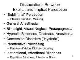 Inattentional Blindness Example Vienna Unconscious