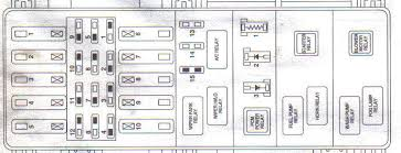 1998 ford explorer fuse diagram fuse and relay locations 2nd generation power distribution box