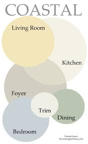 designer color palettes for a home myfavoriteheadache com