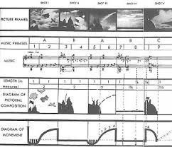 Classical Notes Classical Classics Prokofiev Alexander Nevsky
