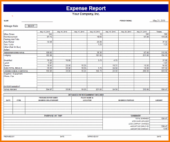 5 free expense report template expense report
