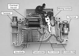 of miniature circuit breaker