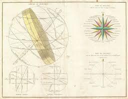 Map Compass Old Map Compass Drawing Maritime Pinterest Compass Rose