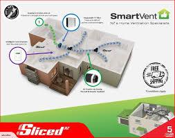 Smart Vent Roof Ventilation Smart Vent Sv04 4 X Room Ventilation Kit Fan1057 Smartvent
