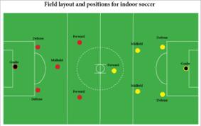 schools enter soccer offseason training