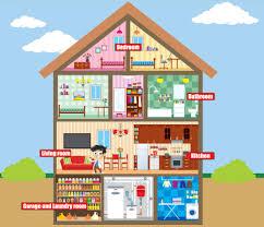 energy efficient house designs house energy efficiency coryc me