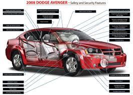 2008 dodge avenger rt dodge pinterest dodge avenger dodge