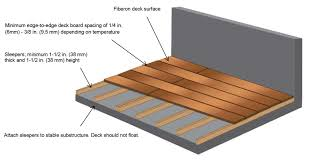 how to install fiberon decking a concrete patio deck