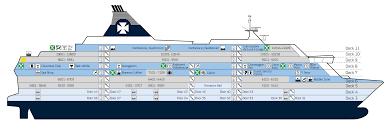 copenhagen oslo ships overview
