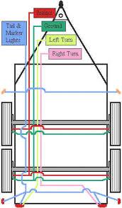 trailer brake breakaway wiring diagram dolgular com