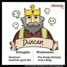Characteristics Of A Good Resume Duncan In Macbeth