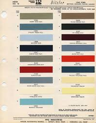 how to find your car paint colour code how to find your car
