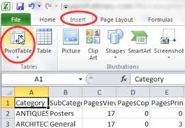 Creating A Pivot Table In Excel Admins To Filter A Category Report Down To The Primary Categories