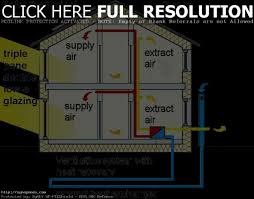 energy saving house plans most cost efficient house design house design