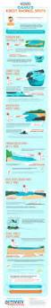 best 25 oahu ideas on pinterest oahu hawaii oahu vacation and