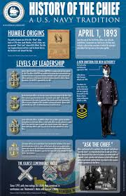 warrant officer resume summary unofficial u s navy information and training resource chief