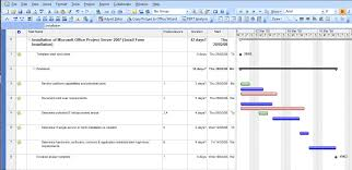 Excel 2007 Chart Templates Sle Chart Templates Gantt Chart Template Excel 2007 Free